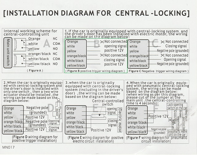Australian rr forums help with installing keyless entry on my 1989 lockunlock wiring asfbconference2016 Images