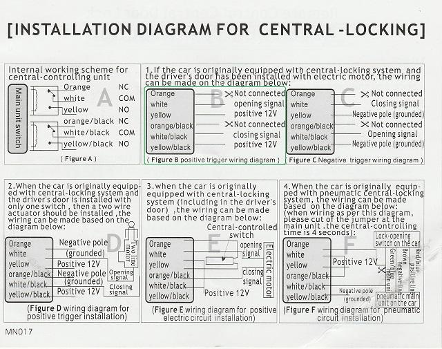 18156 bighawks keyless entry wiring diagram wiring diagram and keyless entry wiring diagram at crackthecode.co