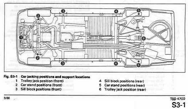 Famous Diagram Of Underside Of Car Embellishment - Electrical ...