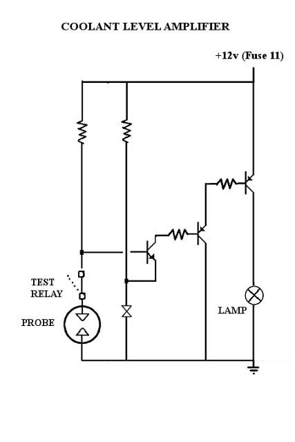 Coolant Circuit Diagram
