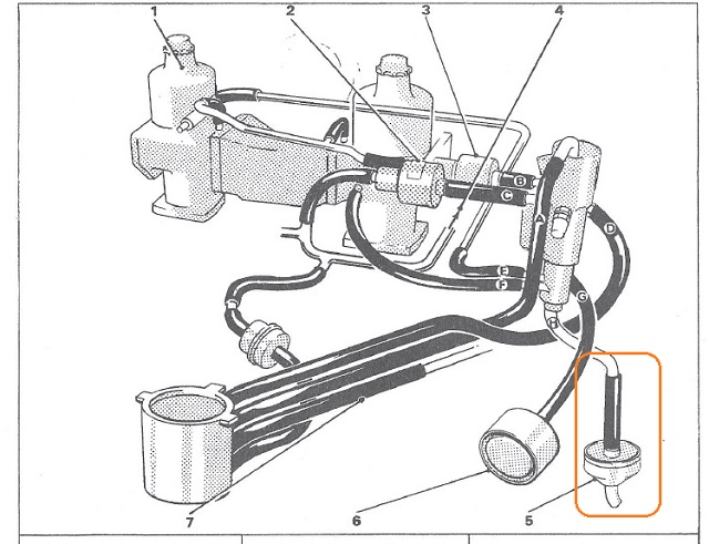 Carb & Weakener System