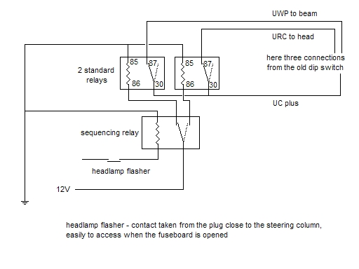 Australian RR Forums: Bistable relay instead of foot ... on