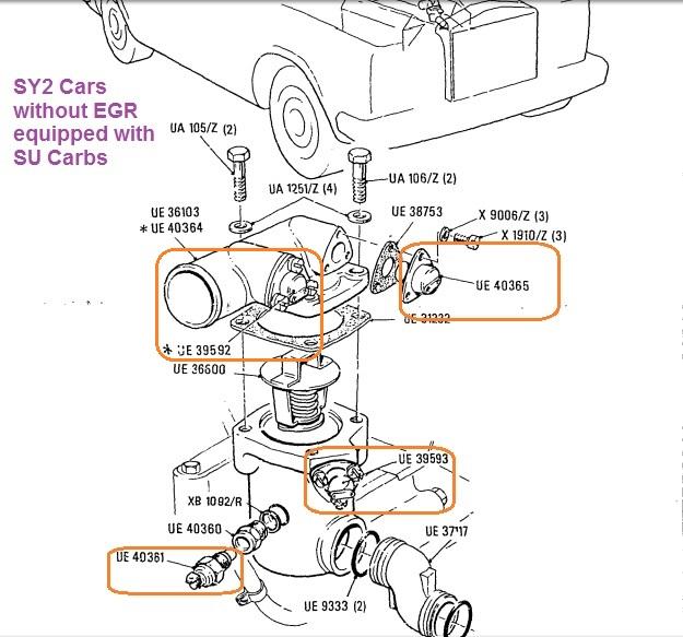 SY2 cars, No EGR