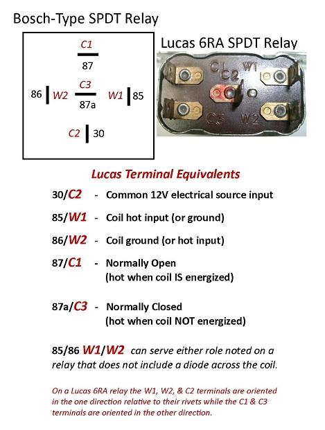 Bosch & Lucas 6RA