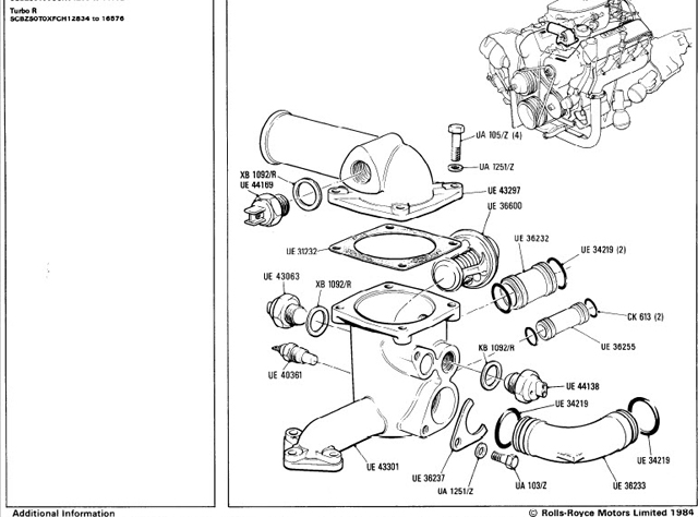 Australian Rr Forums V8 Engine Su Carburettor Replacement Alternatives
