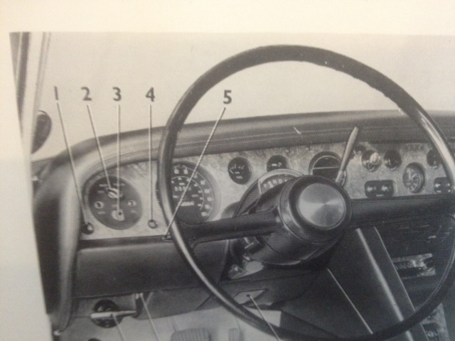 Instrument panel, SRX6816, owner's manual